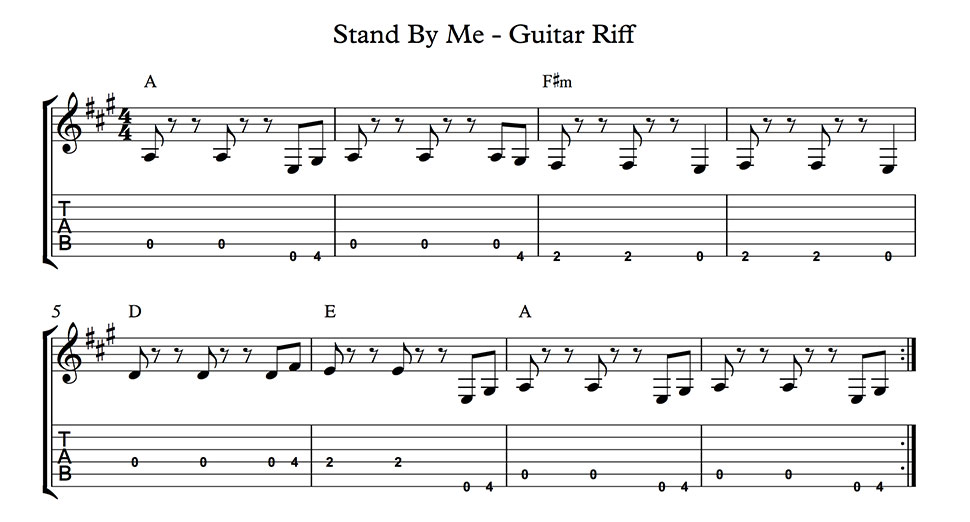 Stand By Me - as sung by Ben E. King. Guitar chords and lyrics.