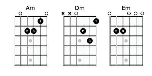 Classical Guitar Music - Free Classical Guitar Sheet Music & Tabs