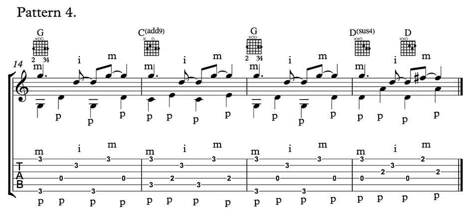 Fingerstyle Patterns For Guitar Easy Rhythm Patterns Enchanting Travis Picking Pattern
