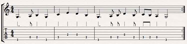 Redemption Song By Bob Marley Includes Words And Guitar Chords