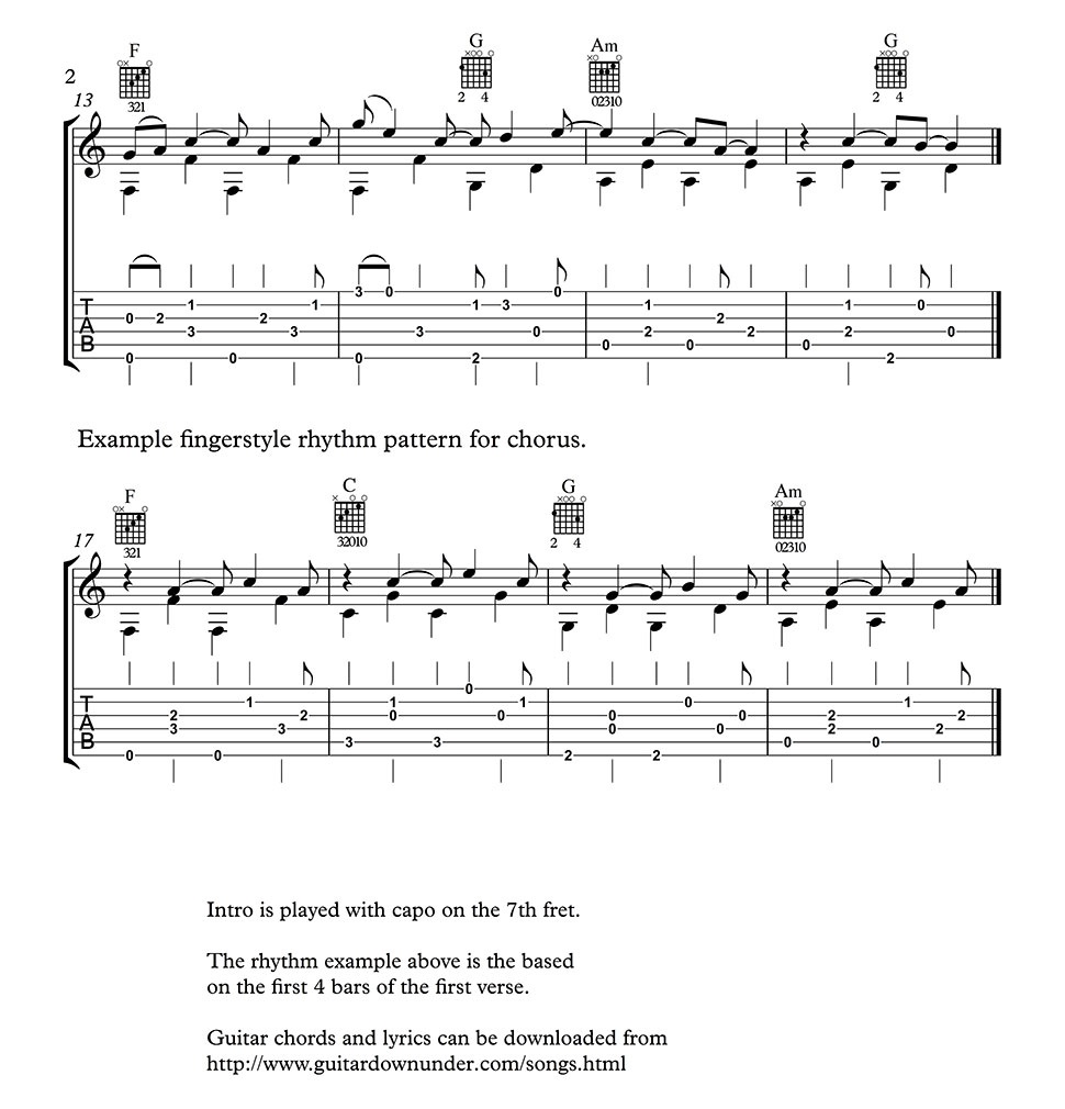 Let Her Go Chords And Lyrics By Passenger Includes Correct Guitar Tab
