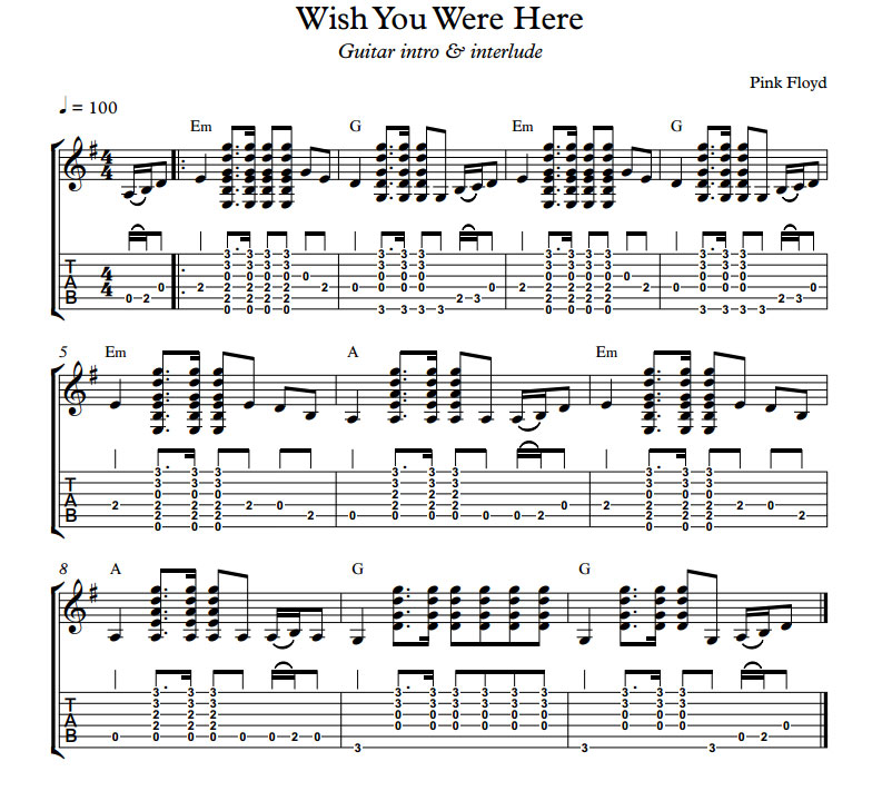 Wish You Were Here By Pink Floyd Includes Guitar Intro Chords And