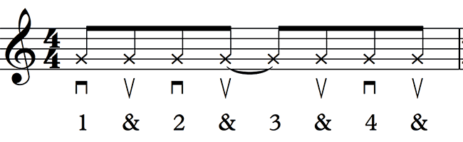 different strumming patterns for guitar pdf