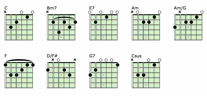 Guitar : guitar tabs yesterday Guitar Tabs at Guitar Tabs Yesterdayu201a Guitar