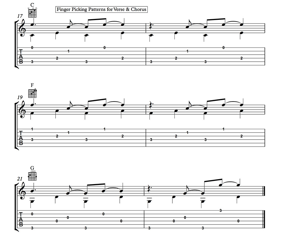 Clay Pigeons By Blaze Foley Including Fingerstyle Guitar Intro Tab