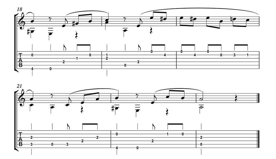 Fur Elise by Ludwig Van Beethoven - guitar sheet music.