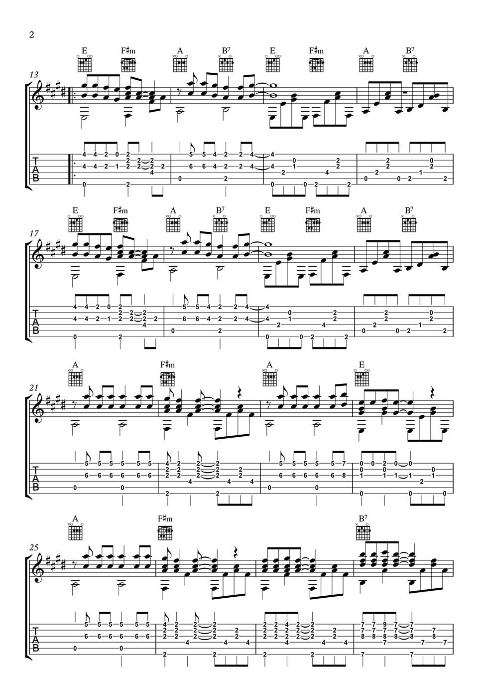 Hallelujah chords on guitar