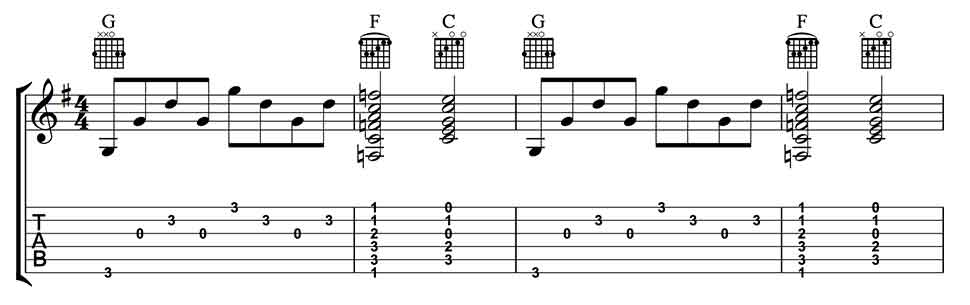 Love Hurts As Recorded By Nazareth Guitar Chords And Lyrics